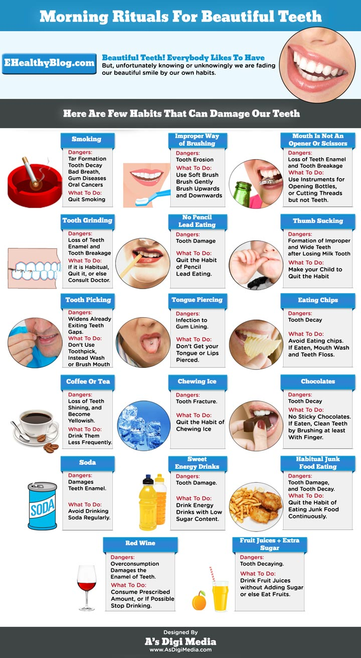 Morning Rituals For Beautiful Teeth