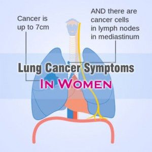 Lung Cancer Symptoms In Women